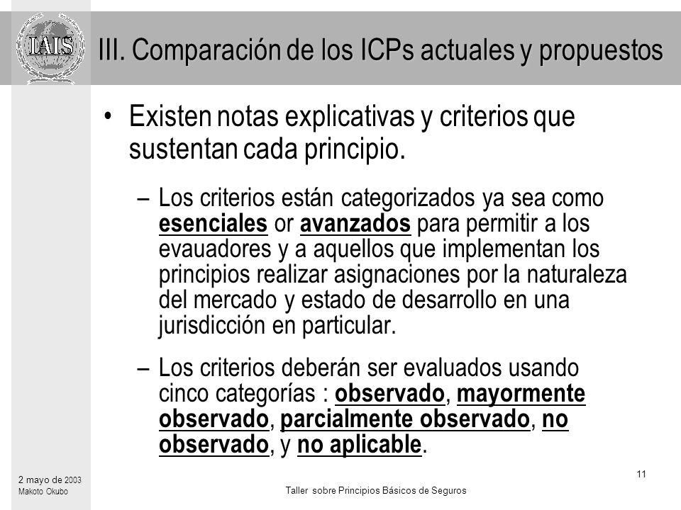 Taller sobre Principios Básicos de Seguros 11 2 mayo de 2003 Makoto Okubo Existen notas explicativas y criterios que sustentan cada principio.