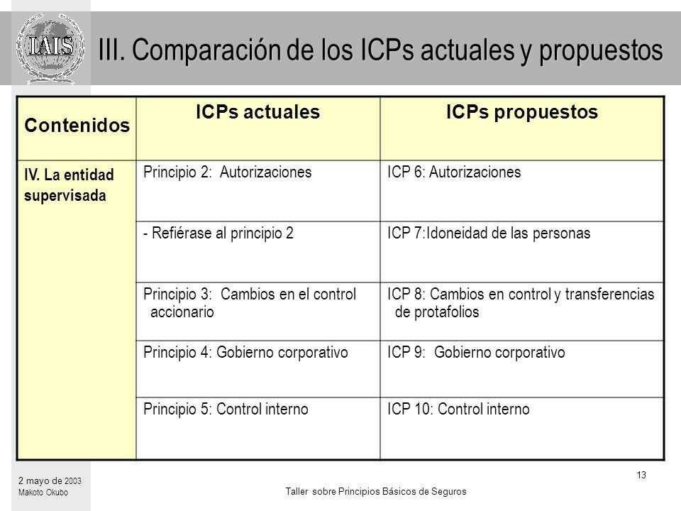 Taller sobre Principios Básicos de Seguros 13 2 mayo de 2003 Makoto Okubo Contenidos ICPs actualesICPs propuestos IV.