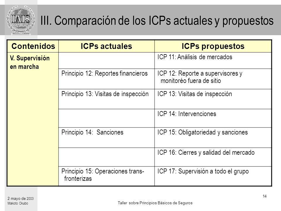 Taller sobre Principios Básicos de Seguros 14 2 mayo de 2003 Makoto Okubo ContenidosICPs actualesICPs propuestos V.