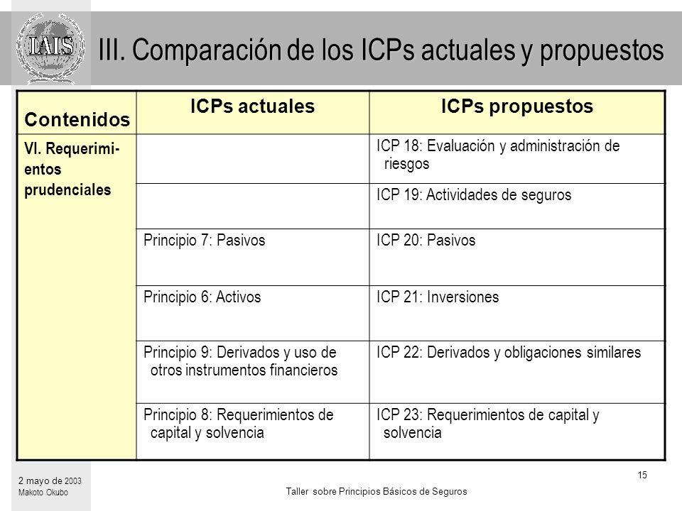 Taller sobre Principios Básicos de Seguros 15 2 mayo de 2003 Makoto Okubo Contenidos ICPs actualesICPs propuestos VI.