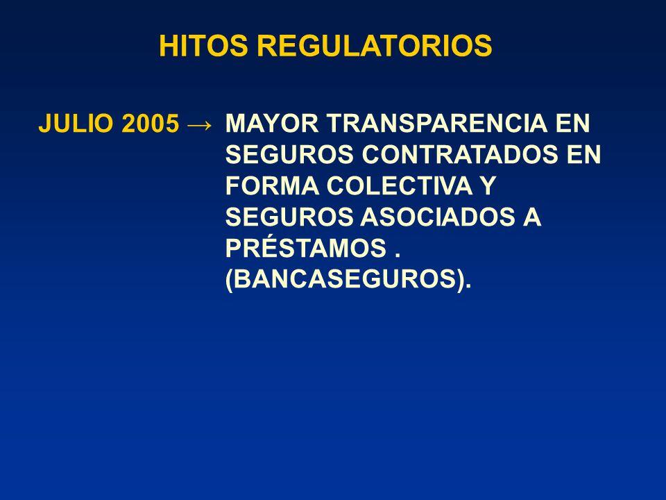 DESARROLLO DE LA BANCASEGUROS EN CHILE BANCASEGUROS Promoción y distribución de productos masivos y estandarizados de seguros, de fácil promoción a los clientes, a través de la red de sucursales del Banco.