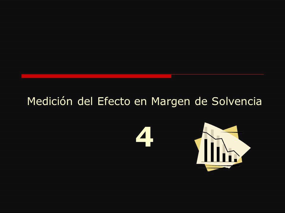 Medición del Efecto en Margen de Solvencia 4