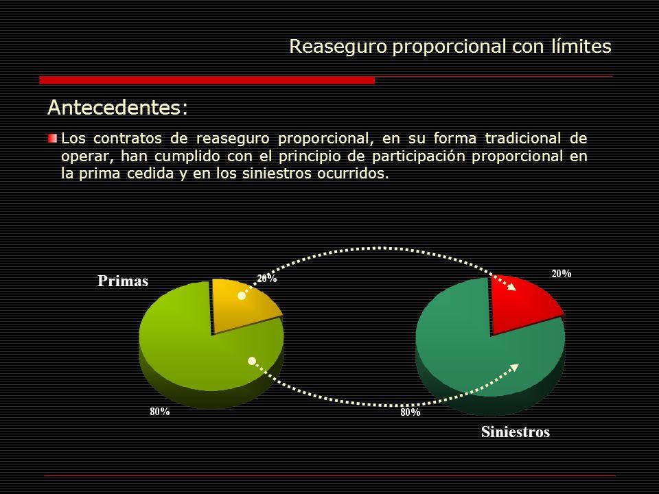 Reaseguro proporcional con límites Antecedentes: Los contratos de reaseguro proporcional, en su forma tradicional de operar, han cumplido con el princ