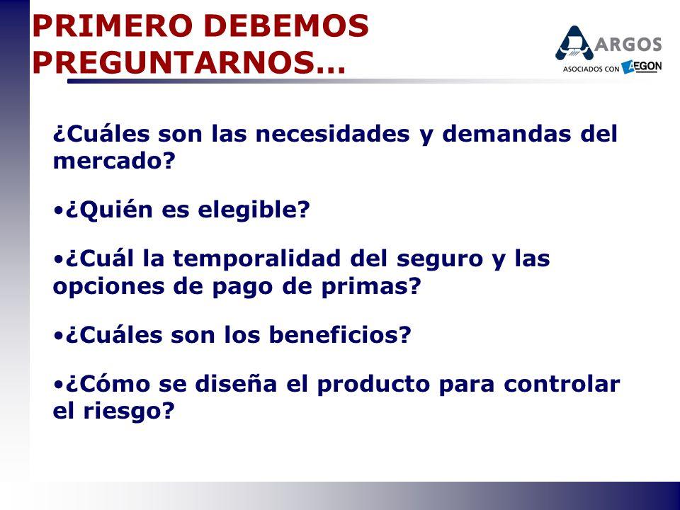 PRIMERO DEBEMOS PREGUNTARNOS… ¿Cuáles son las necesidades y demandas del mercado? ¿Quién es elegible? ¿Cuál la temporalidad del seguro y las opciones