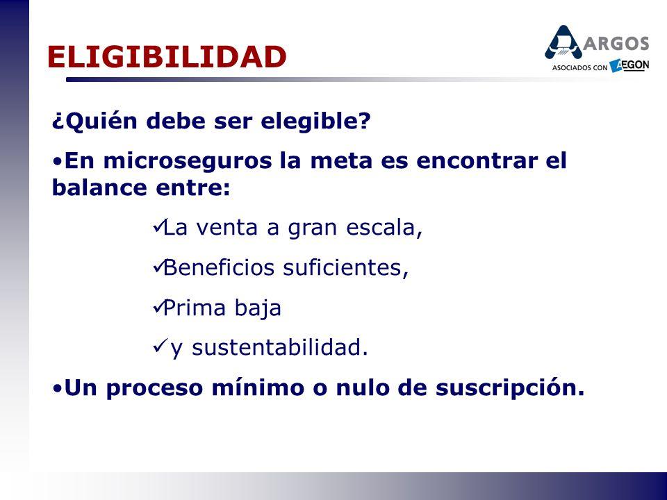 ¿INCLUYE O NO INCLUYE.