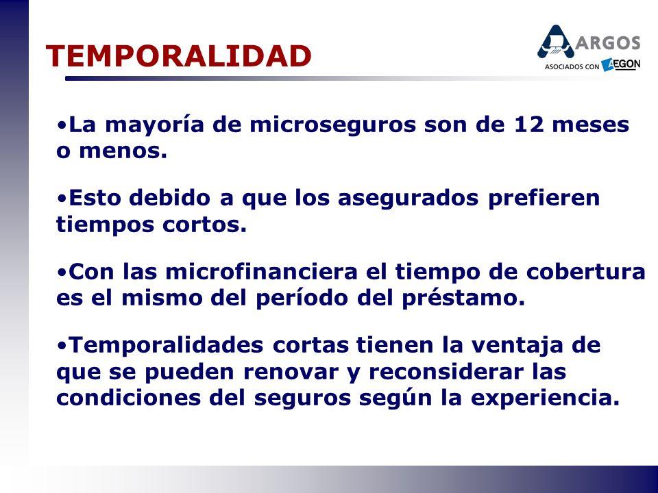TEMPORALIDAD La mayoría de microseguros son de 12 meses o menos. Esto debido a que los asegurados prefieren tiempos cortos. Con las microfinanciera el
