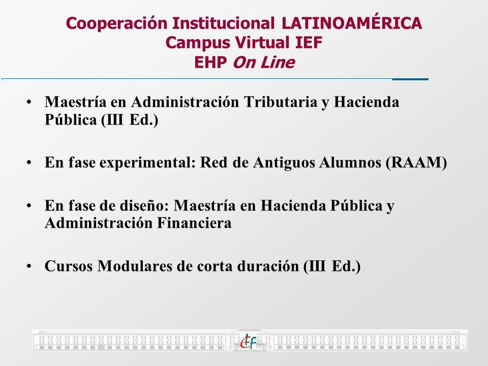Maestría en Administración Tributaria y Hacienda Pública (III Ed.) En fase experimental: Red de Antiguos Alumnos (RAAM) En fase de diseño: Maestría en