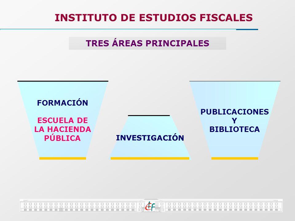 INVESTIGACIÓN INSTITUTO DE ESTUDIOS FISCALES TRES ÁREAS PRINCIPALES FORMACIÓN ESCUELA DE LA HACIENDA PÚBLICA PUBLICACIONES Y BIBLIOTECA