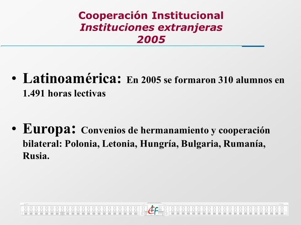 Latinoamérica: En 2005 se formaron 310 alumnos en 1.491 horas lectivas Europa : Convenios de hermanamiento y cooperación bilateral: Polonia, Letonia,