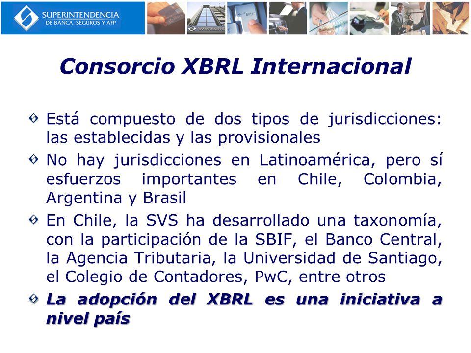 Consorcio XBRL Internacional Está compuesto de dos tipos de jurisdicciones: las establecidas y las provisionales No hay jurisdicciones en Latinoaméric