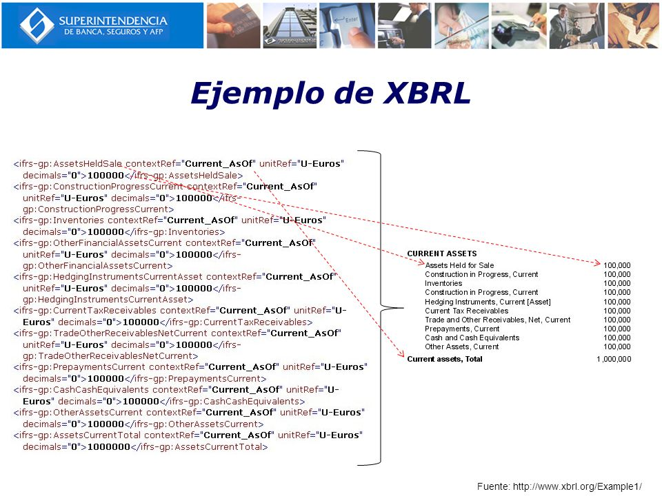 Ejemplo de XBRL Fuente: http://www.xbrl.org/Example1/