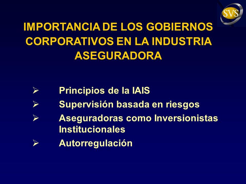 IMPORTANCIA DE LOS GOBIERNOS CORPORATIVOS EN LA INDUSTRIA ASEGURADORA Principios de la IAIS Supervisión basada en riesgos Aseguradoras como Inversionistas Institucionales Autorregulación