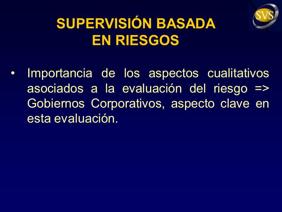 SUPERVISIÓN BASADA EN RIESGOS Importancia de los aspectos cualitativos asociados a la evaluación del riesgo => Gobiernos Corporativos, aspecto clave en esta evaluación.