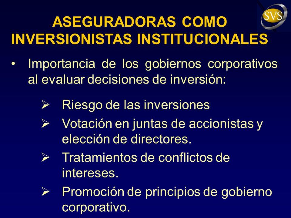 ASEGURADORAS COMO INVERSIONISTAS INSTITUCIONALES Importancia de los gobiernos corporativos al evaluar decisiones de inversión: Riesgo de las inversiones Votación en juntas de accionistas y elección de directores.
