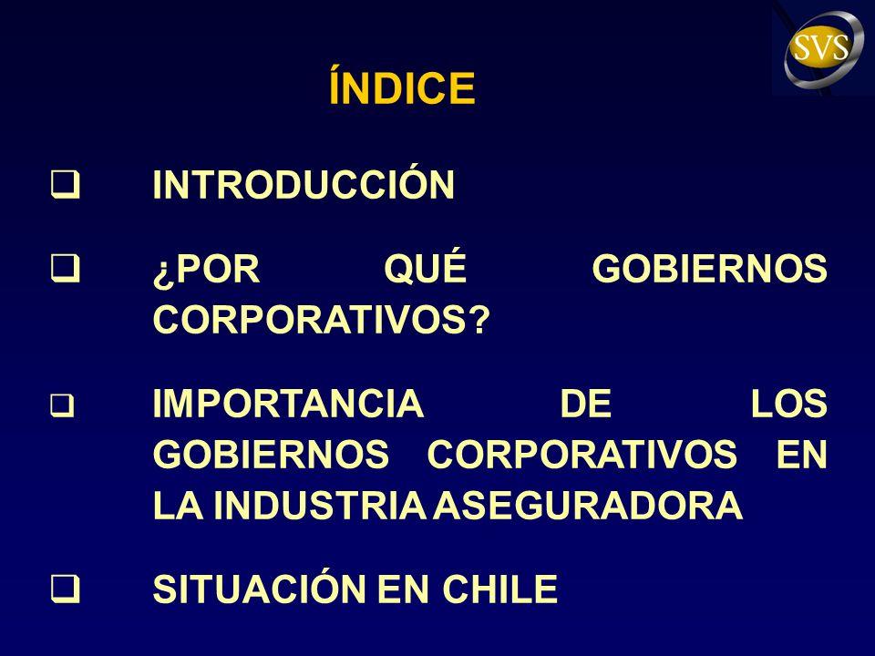 ÍNDICE INTRODUCCIÓN ¿POR QUÉ GOBIERNOS CORPORATIVOS.