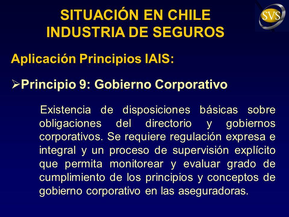 SITUACIÓN EN CHILE INDUSTRIA DE SEGUROS Aplicación Principios IAIS: Principio 9: Gobierno Corporativo Existencia de disposiciones básicas sobre obligaciones del directorio y gobiernos corporativos.