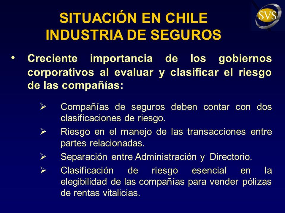 SITUACIÓN EN CHILE INDUSTRIA DE SEGUROS Creciente importancia de los gobiernos corporativos al evaluar y clasificar el riesgo de las compañías: Compañías de seguros deben contar con dos clasificaciones de riesgo.
