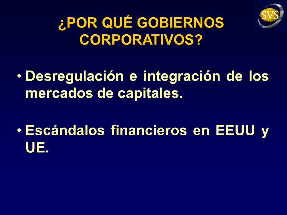 Desregulación e integración de los mercados de capitales.