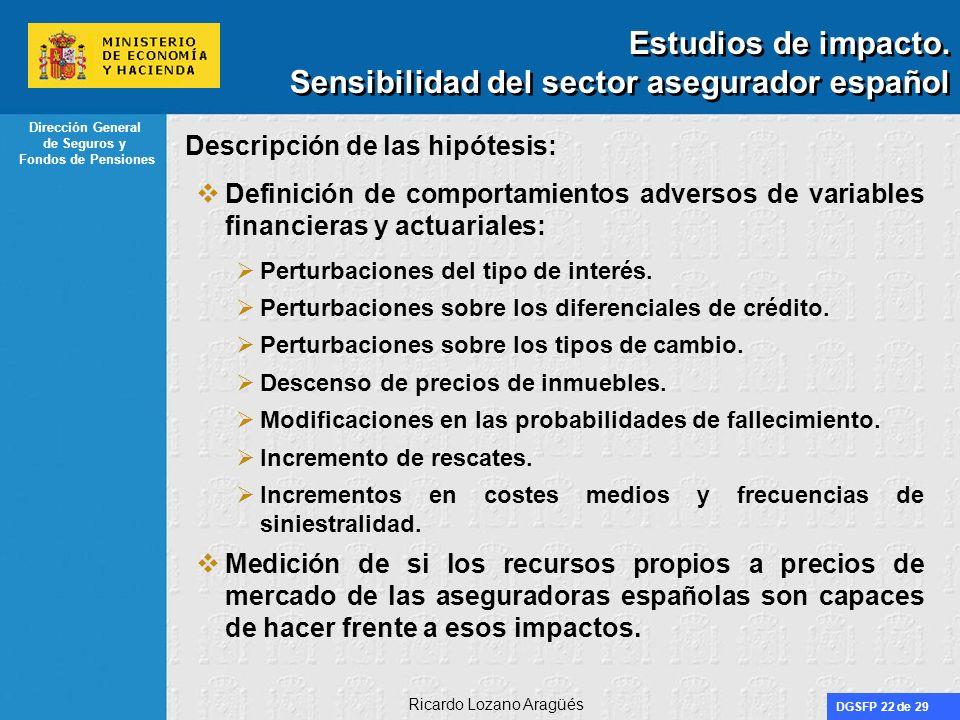 DGSFP 22 de 29 Dirección General de Seguros y Fondos de Pensiones Ricardo Lozano Aragüés Estudios de impacto. Sensibilidad del sector asegurador españ