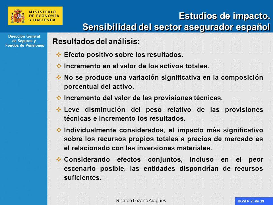 DGSFP 23 de 29 Dirección General de Seguros y Fondos de Pensiones Ricardo Lozano Aragüés Estudios de impacto. Sensibilidad del sector asegurador españ