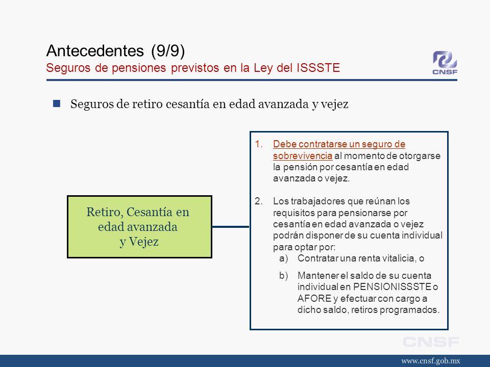 Antecedentes (9/9) Seguros de pensiones previstos en la Ley del ISSSTE Seguros de retiro cesantía en edad avanzada y vejez Retiro, Cesantía en edad av