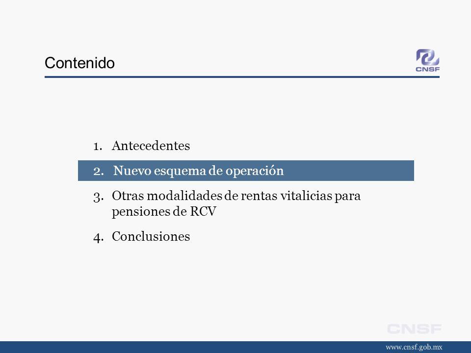 1.Antecedentes 2. Nuevo esquema de operación 3.Otras modalidades de rentas vitalicias para pensiones de RCV 4.Conclusiones Contenido