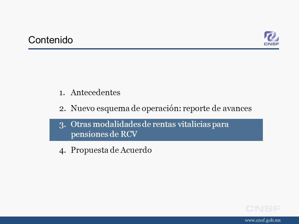 1.Antecedentes 2.Nuevo esquema de operación: reporte de avances 3.Otras modalidades de rentas vitalicias para pensiones de RCV 4.Propuesta de Acuerdo