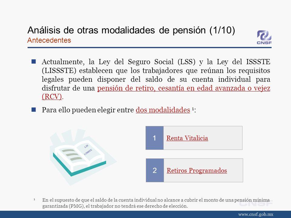 Análisis de otras modalidades de pensión (1/10) Antecedentes 1 2 Renta Vitalicia Retiros Programados LSS LISSSTE Actualmente, la Ley del Seguro Social