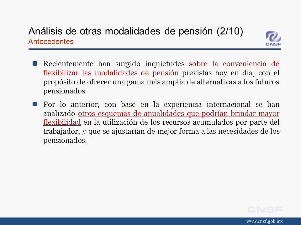 Análisis de otras modalidades de pensión (2/10) Antecedentes Recientemente han surgido inquietudes sobre la conveniencia de flexibilizar las modalidad