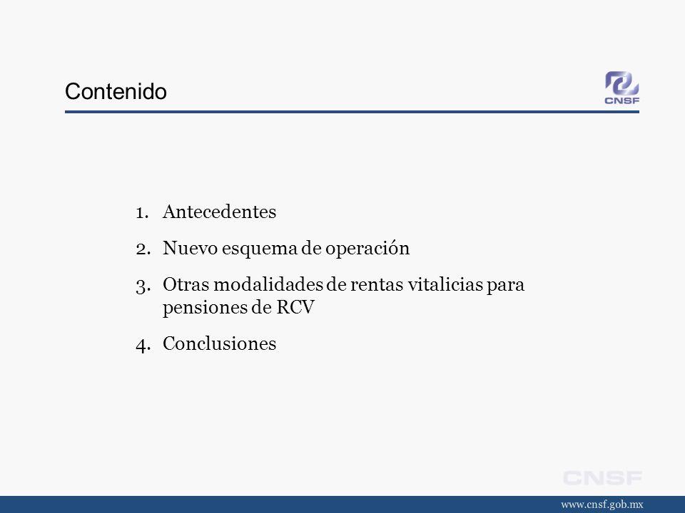 1.Antecedentes 2.Nuevo esquema de operación 3.Otras modalidades de rentas vitalicias para pensiones de RCV 4.Conclusiones Contenido