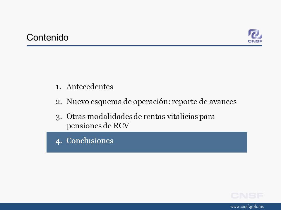 1.Antecedentes 2.Nuevo esquema de operación: reporte de avances 3.Otras modalidades de rentas vitalicias para pensiones de RCV 4.Conclusiones Contenid