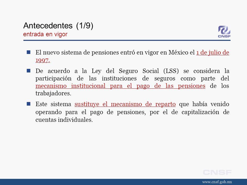 Antecedentes (1/9) entrada en vigor El nuevo sistema de pensiones entró en vigor en México el 1 de julio de 1997. De acuerdo a la Ley del Seguro Socia