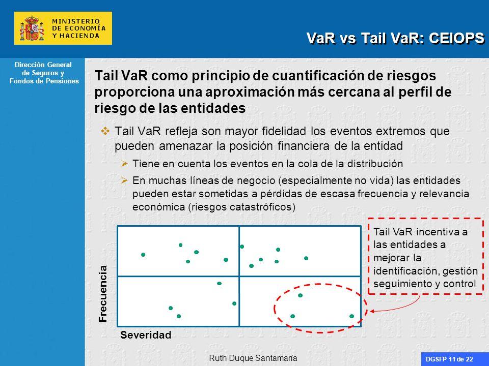 DGSFP 11 de 22 Dirección General de Seguros y Fondos de Pensiones VaR vs Tail VaR: CEIOPS Tail VaR como principio de cuantificación de riesgos proporc