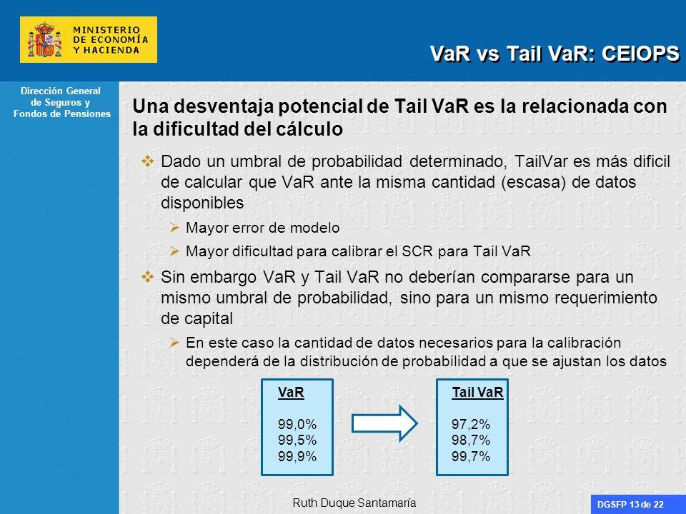 DGSFP 13 de 22 Dirección General de Seguros y Fondos de Pensiones Una desventaja potencial de Tail VaR es la relacionada con la dificultad del cálculo