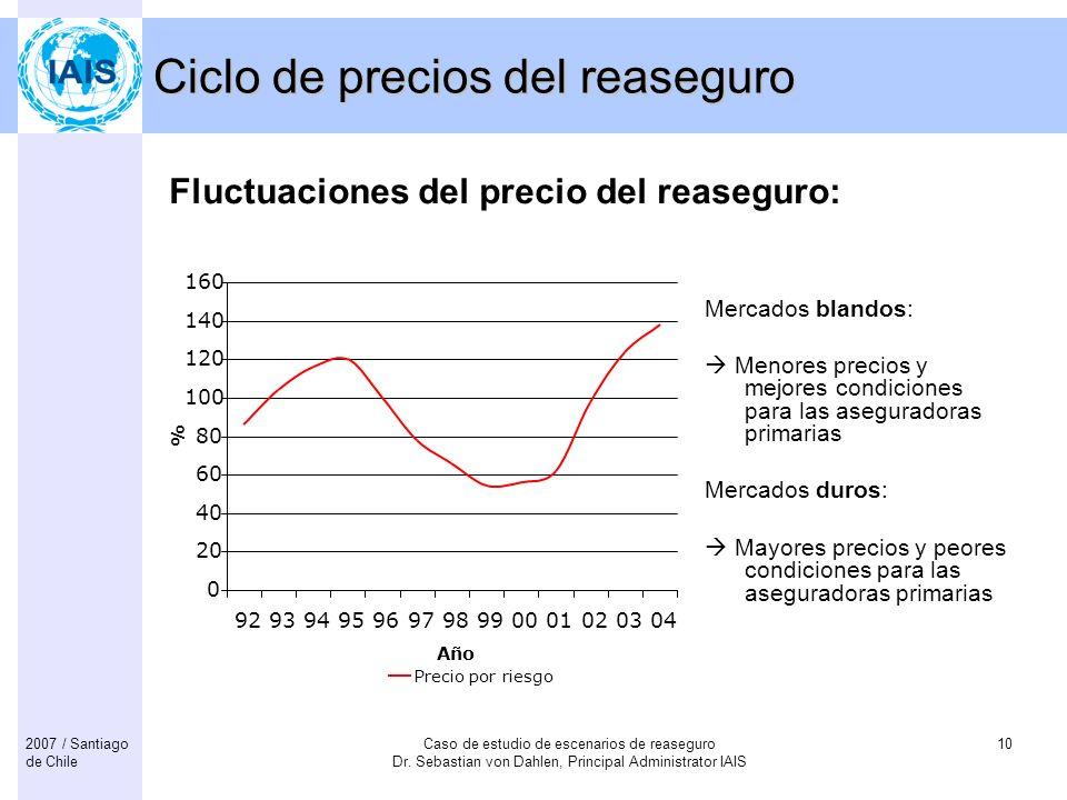 Caso de estudio de escenarios de reaseguro Dr. Sebastian von Dahlen, Principal Administrator IAIS 102007 / Santiago de Chile Ciclo de precios del reas