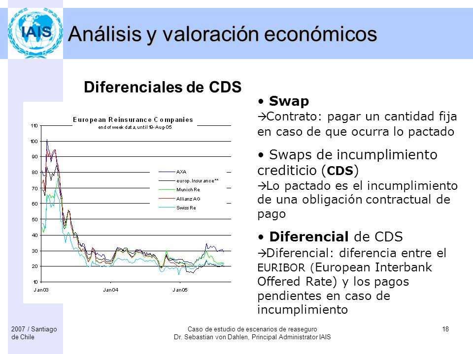 Caso de estudio de escenarios de reaseguro Dr. Sebastian von Dahlen, Principal Administrator IAIS 182007 / Santiago de Chile Análisis y valoración eco