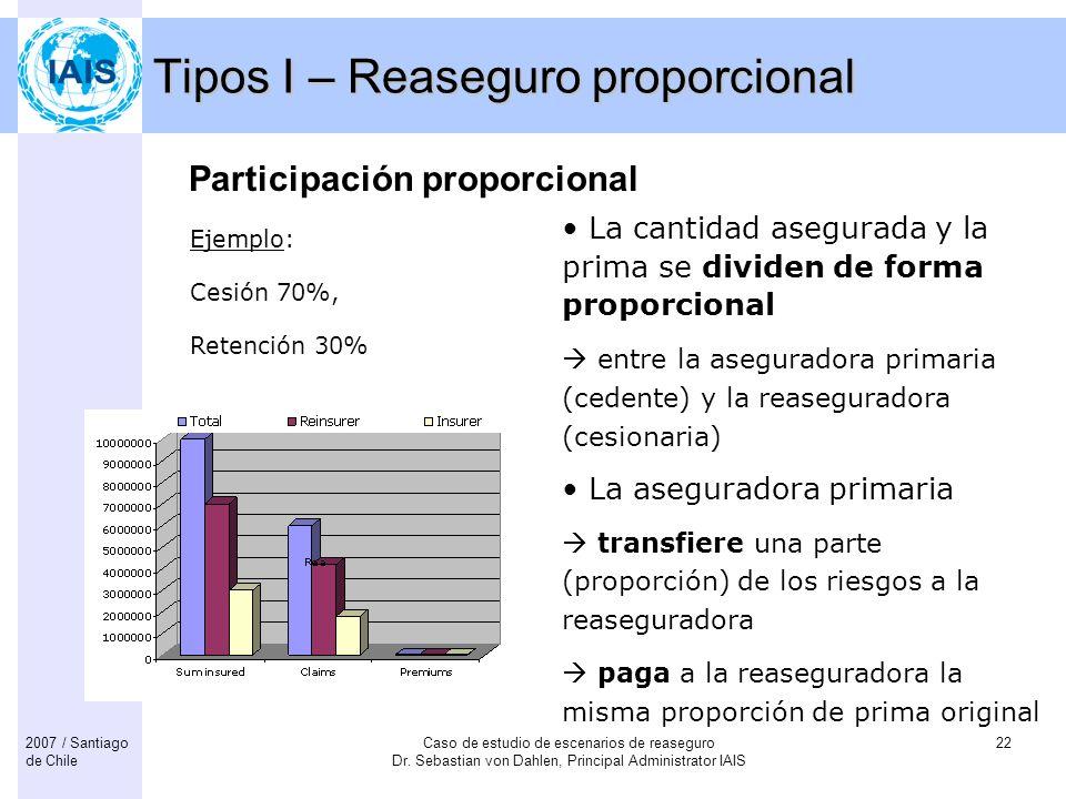 Caso de estudio de escenarios de reaseguro Dr. Sebastian von Dahlen, Principal Administrator IAIS 222007 / Santiago de Chile Tipos I – Reaseguro propo