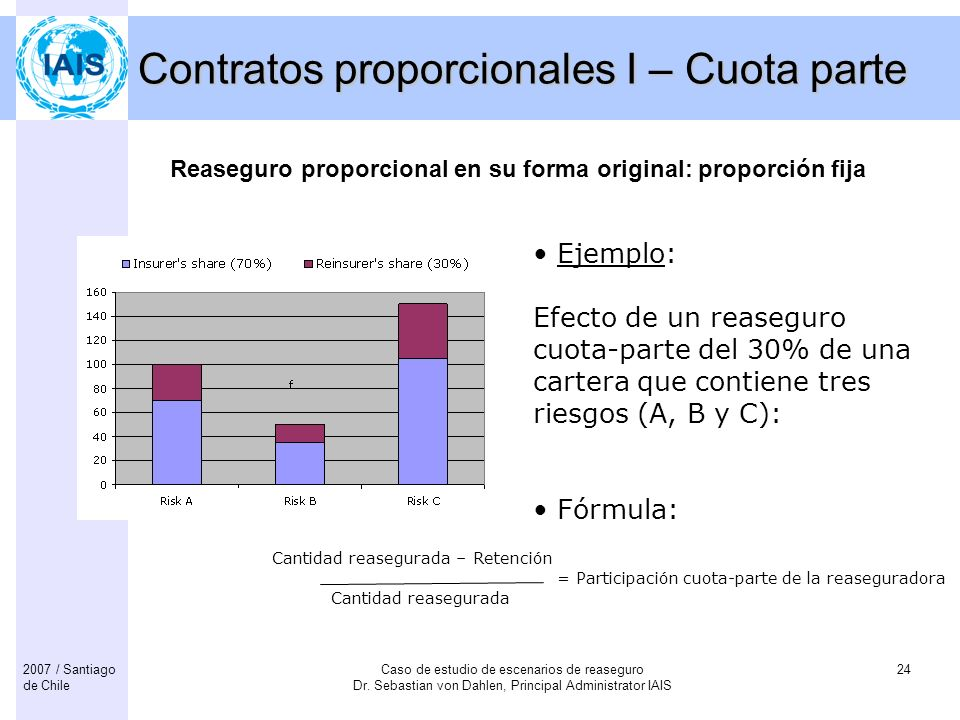 Caso de estudio de escenarios de reaseguro Dr. Sebastian von Dahlen, Principal Administrator IAIS 242007 / Santiago de Chile Contratos proporcionales