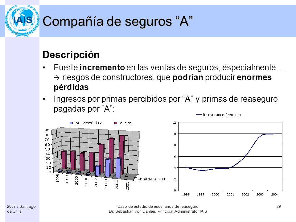 Caso de estudio de escenarios de reaseguro Dr. Sebastian von Dahlen, Principal Administrator IAIS 292007 / Santiago de Chile Compañía de seguros A Des