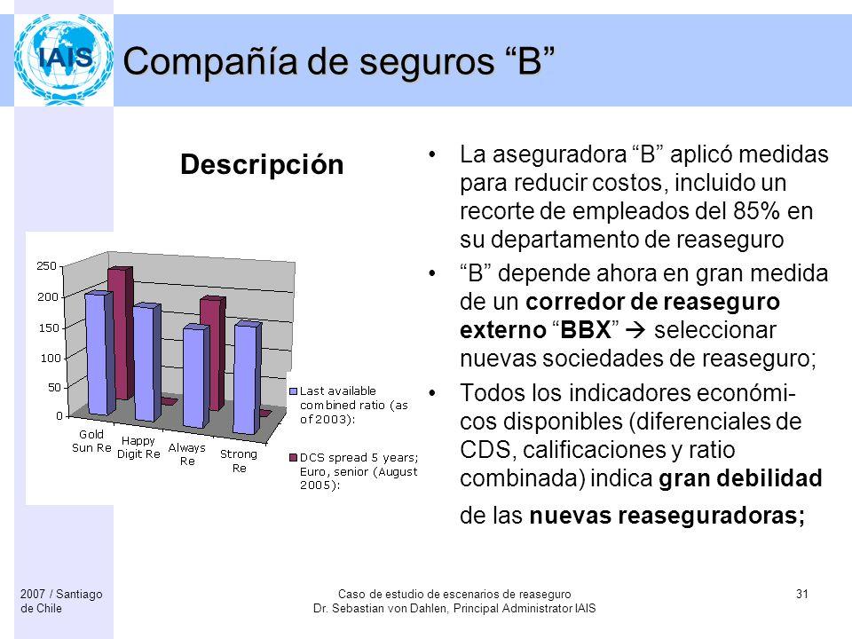 Caso de estudio de escenarios de reaseguro Dr. Sebastian von Dahlen, Principal Administrator IAIS 312007 / Santiago de Chile Compañía de seguros B La