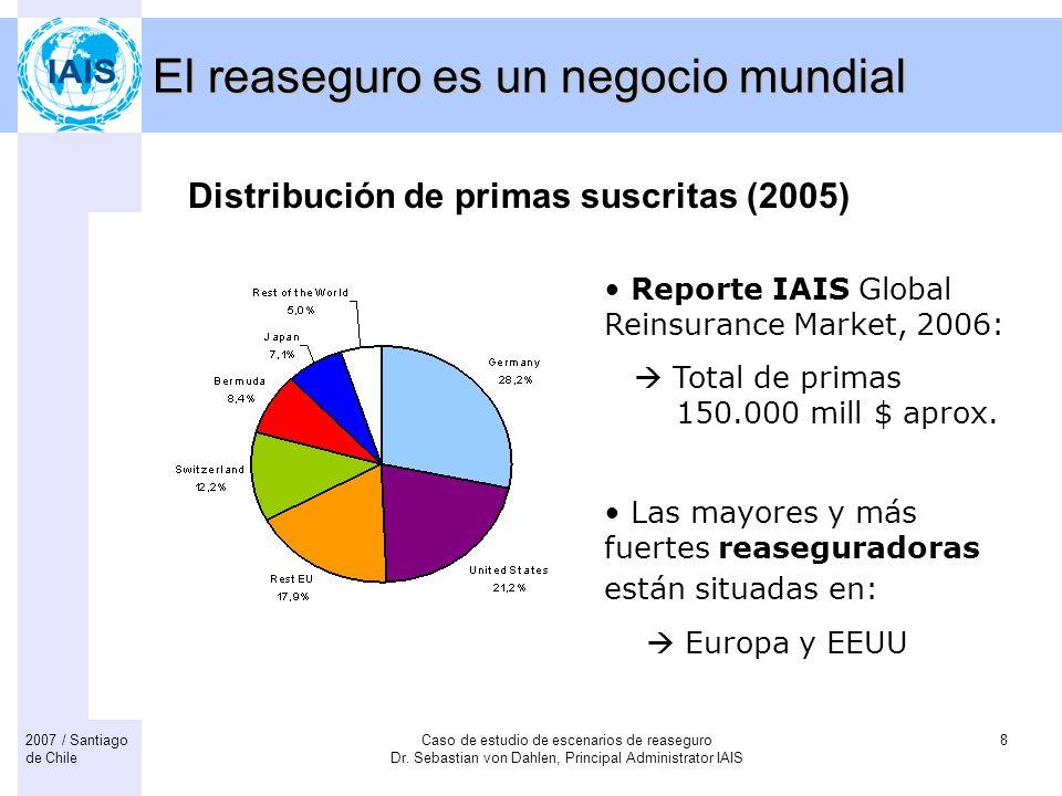 Caso de estudio de escenarios de reaseguro Dr. Sebastian von Dahlen, Principal Administrator IAIS 82007 / Santiago de Chile El reaseguro es un negocio