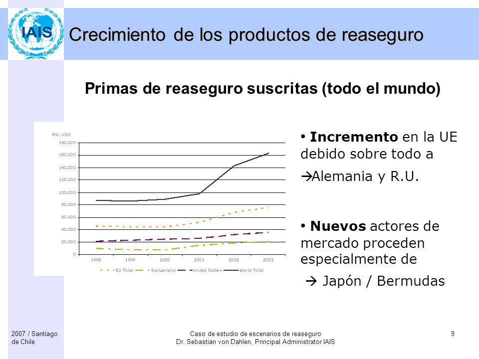 Caso de estudio de escenarios de reaseguro Dr. Sebastian von Dahlen, Principal Administrator IAIS 92007 / Santiago de Chile Crecimiento de los product