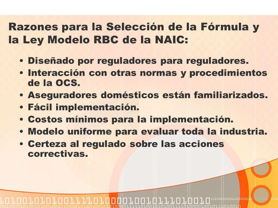 Diseñado por reguladores para reguladores.Interacción con otras normas y procedimientos de la OCS.
