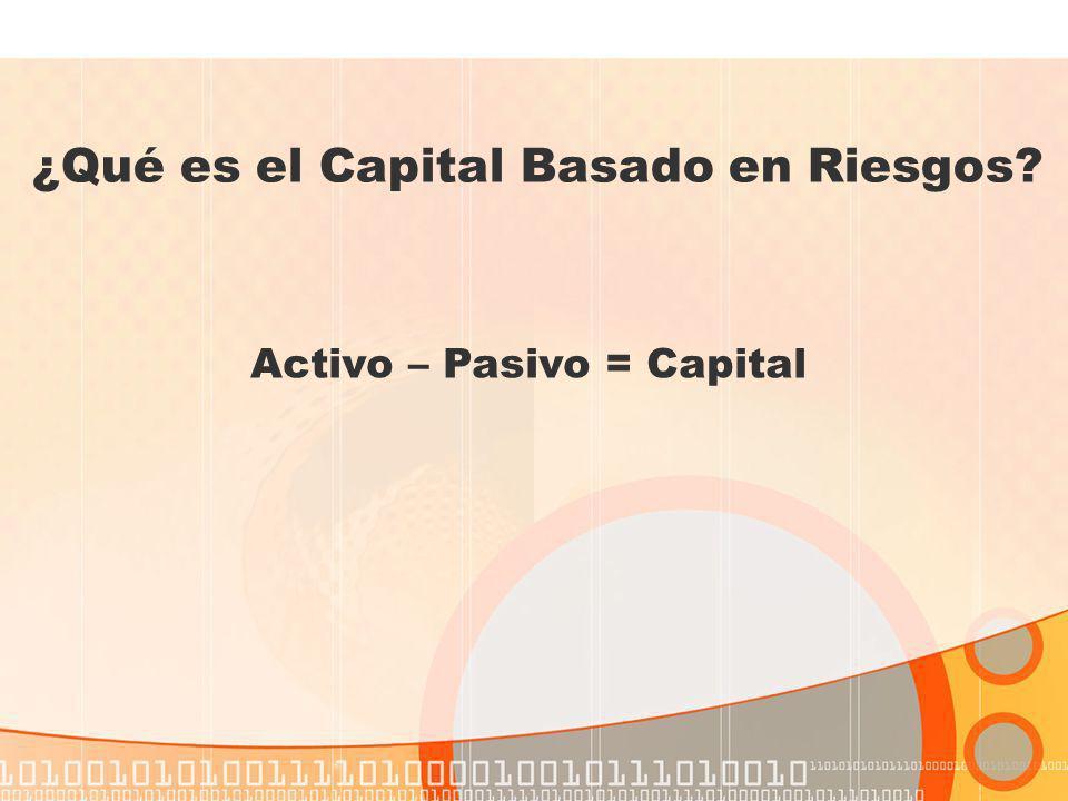 Activo – Pasivo = Capital ¿Qué es el Capital Basado en Riesgos?