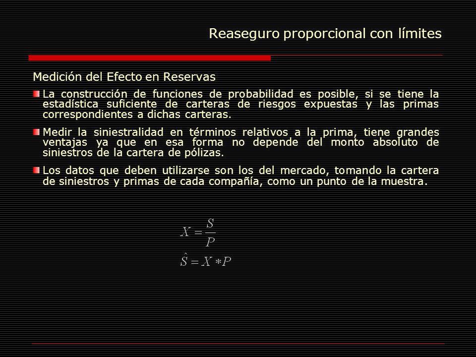 Reaseguro proporcional con límites Medición del Efecto en Reservas La construcción de funciones de probabilidad es posible, si se tiene la estadística