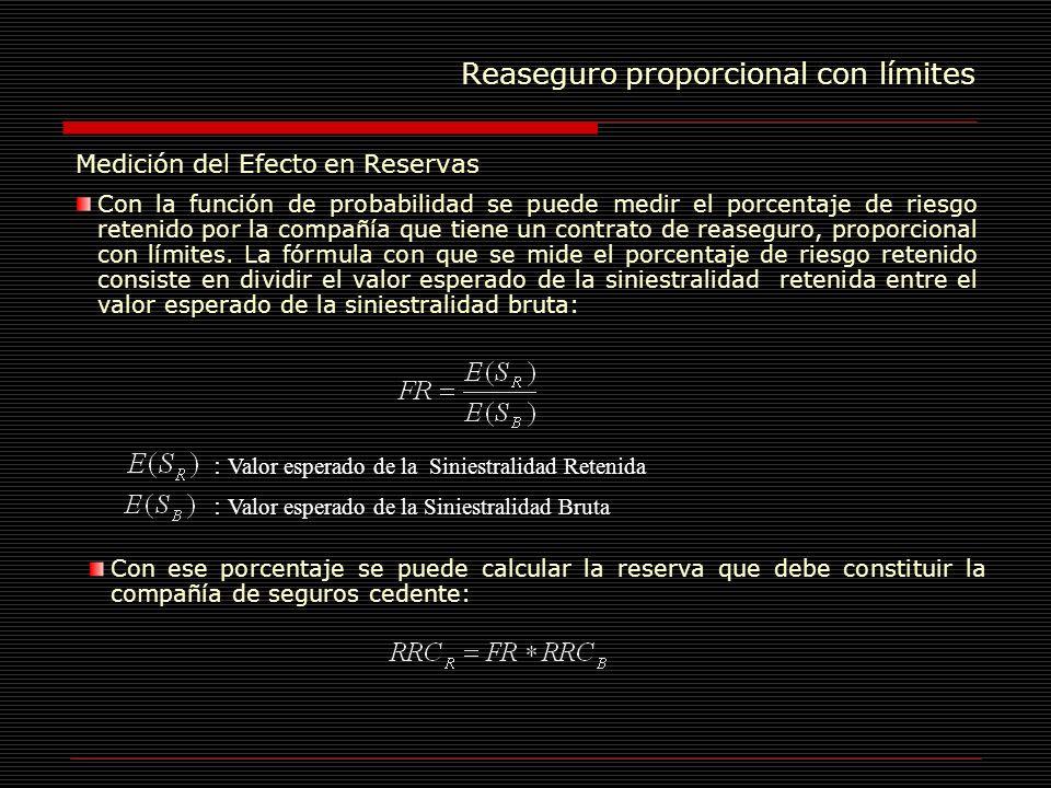 Reaseguro proporcional con límites Medición del Efecto en Reservas Con la función de probabilidad se puede medir el porcentaje de riesgo retenido por
