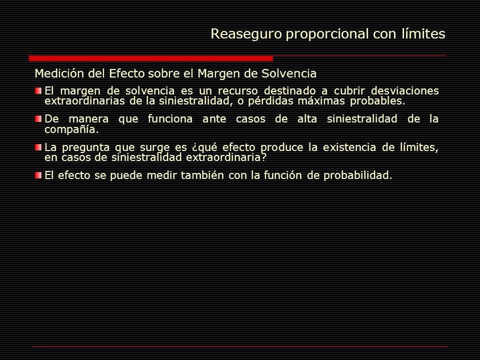 Reaseguro proporcional con límites Medición del Efecto sobre el Margen de Solvencia El margen de solvencia es un recurso destinado a cubrir desviacion