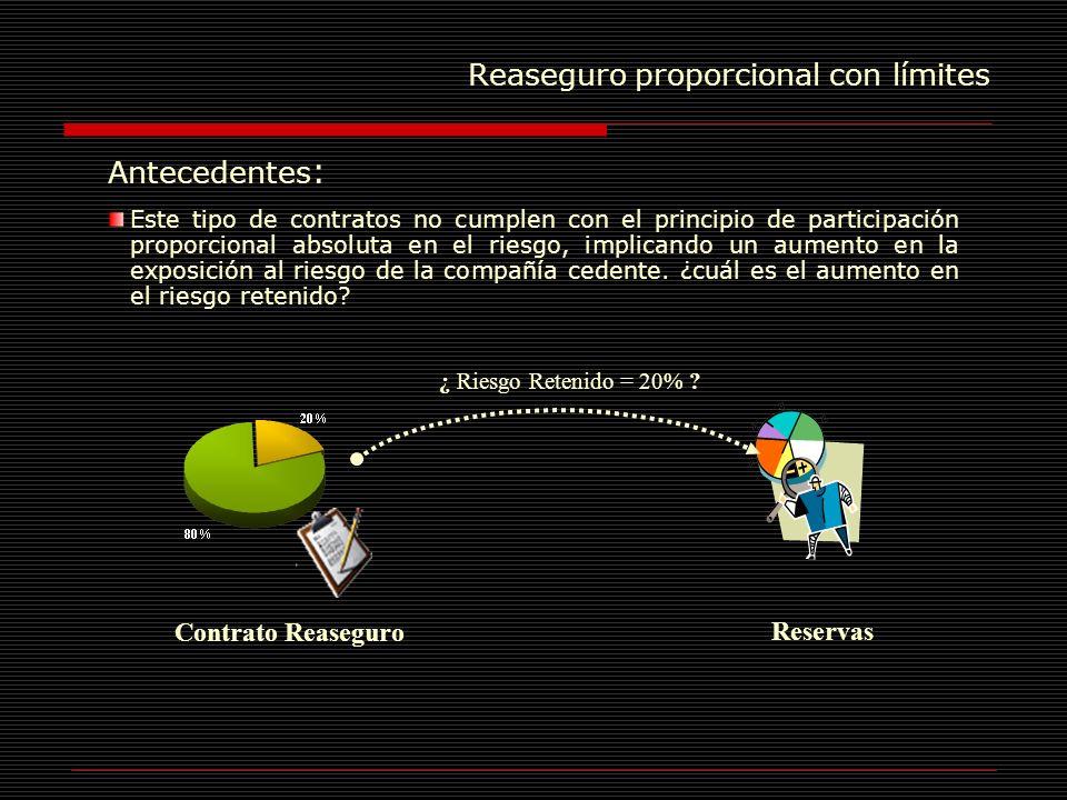 Reaseguro proporcional con límites Medición del Efecto en Reservas Con la función de probabilidad se puede medir el porcentaje de riesgo retenido por la compañía que tiene un contrato de reaseguro, proporcional con límites.