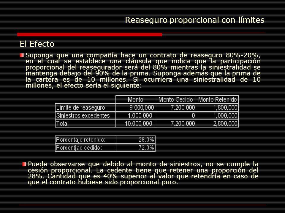Reaseguro proporcional con límites El Efecto Suponga que una compañía hace un contrato de reaseguro 80%-20%, en el cual se establece una cláusula que