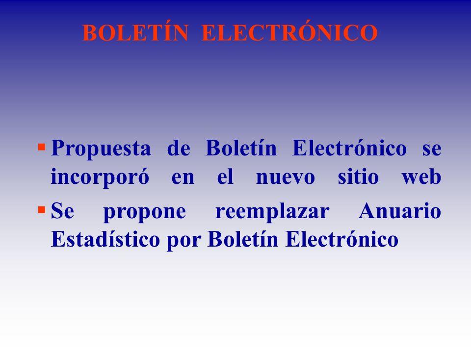 BOLETÍN ELECTRÓNICO Propuesta de Boletín Electrónico se incorporó en el nuevo sitio web Se propone reemplazar Anuario Estadístico por Boletín Electrónico